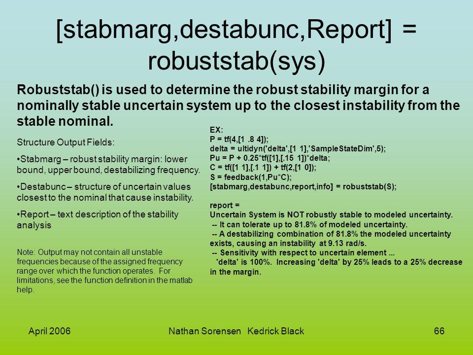[stabmarg,destabunc,Report] = robuststab(sys)